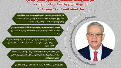 Photo of حصاد مجلس النواب خلال الفترة من 13 – 17 يونيو 2021