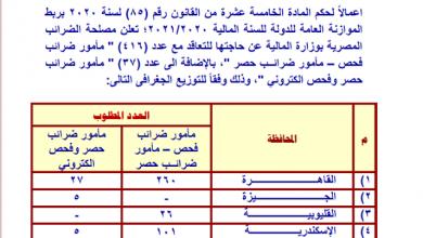 Photo of وظائف مسابقة مصلحة الضرائب المصرية للمؤهلات العليا والتقديم من اليوم