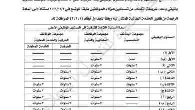 Photo of التنظيم والإدارة يصدر قرار ترقية الموظفين بالجهاز الإداري للدولة