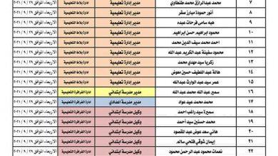 Photo of ١٥ قيادة مرشحين لشغل منصب مدير إدارة بلاط التعليمية ..تعرف عليهم