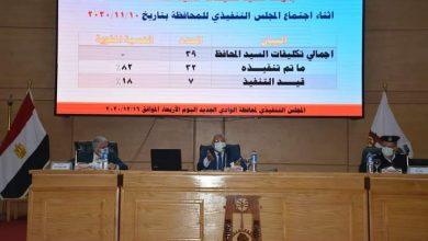 Photo of تنفيذى المحافظة يقرر تشغيل مخابز الخارجة بالغاز وإعادة هيكلة للعاملين بالوحدات المحلية
