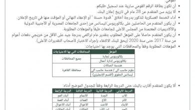 Photo of تفاصيل الاعلان عن وظائف البنك الزراعى المصرى لجميع المحافظات 2021