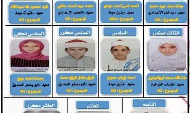 Photo of بالأسماء أوائل الشهادتين الابتدائية والإعدادية على مستوى المنطقة الأزهرية في الوادي الجديد