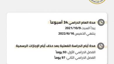 Photo of التعليم تعلن خطة العام الدراسي المقبل  تبدأ الدراسة 09/10/2021 وتنتهى 16/06/2022