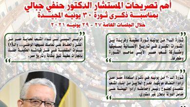 Photo of حصاد مجلس النواب خلال الفترة من 27 – 29 يونيو 2021