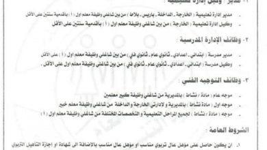 Photo of تعرف على تفاصيل إعلان الوظائف القيادية بالإدارات التعليمية  ومديرى المدارس