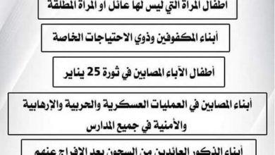 Photo of هذا الفئات معفاة من المصروفات الدراسية بالقرار الوزارى ١٥٥