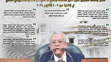 Photo of حصاد الأسبوع الأول لمجلس النواب في دور الانعقاد الثاني من الفصل التشريعي الثانى